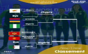 Coupe Billie Jean King/Matchs de classement: L'Algérie versée dans le tableau B