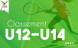 "Classement des U12 et U14 ""Garçons et Filles"""
